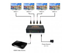 HDMI Splitter Full HD 1080p Video HDMI Switch Switcher